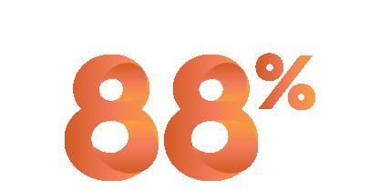 percentages2-01