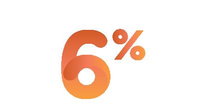 percentages2-02